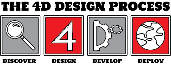 The 4D Design Process