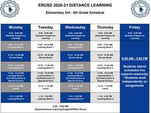 3rd-5th Schedule