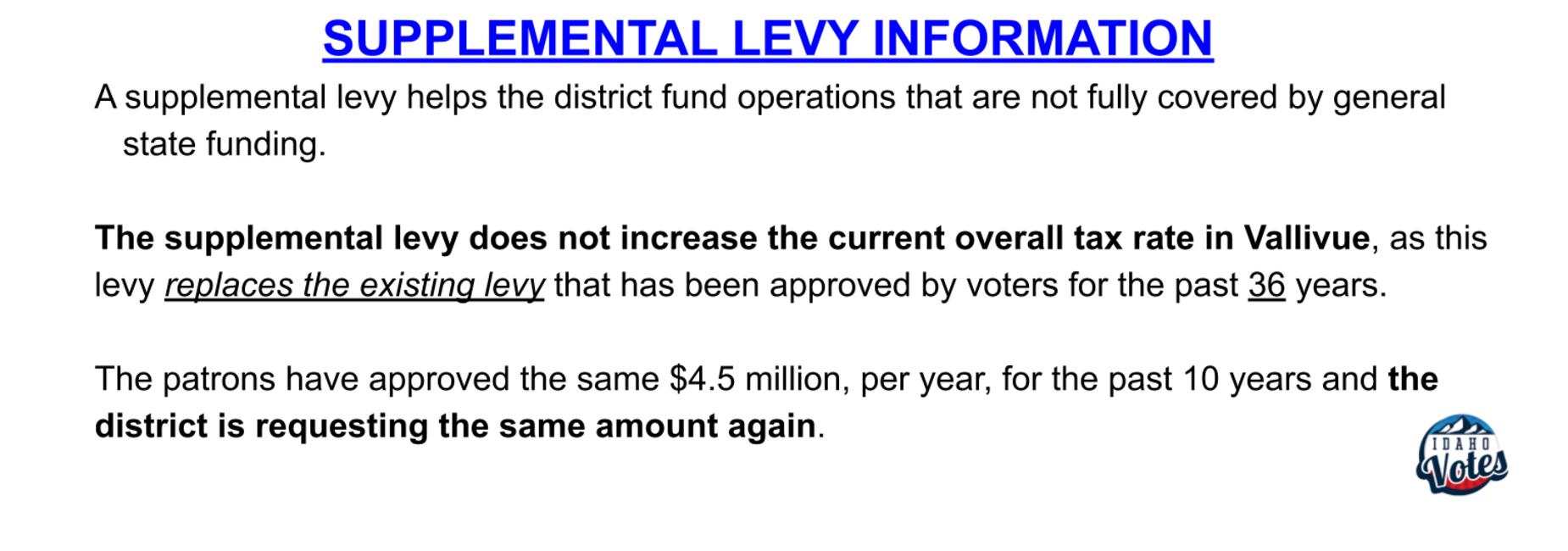 Supplemental Levy Information