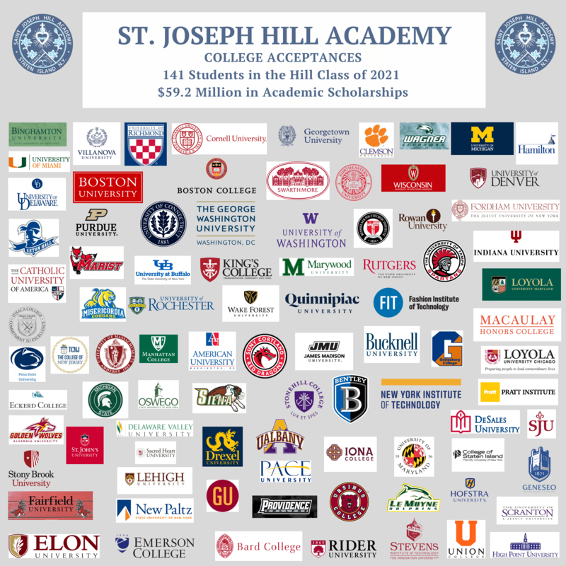 Hill Class of 2021 College Acceptances Featured Photo