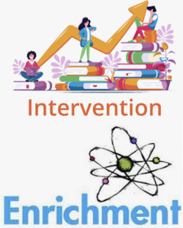 Academic Intervention and Enrichment Featured Photo