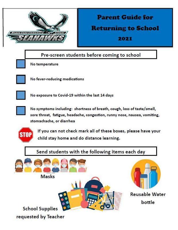 Prescreening Checklist