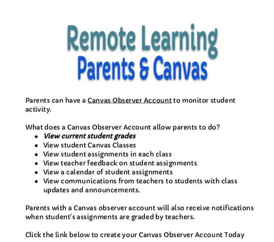 Remote Learning Canvas