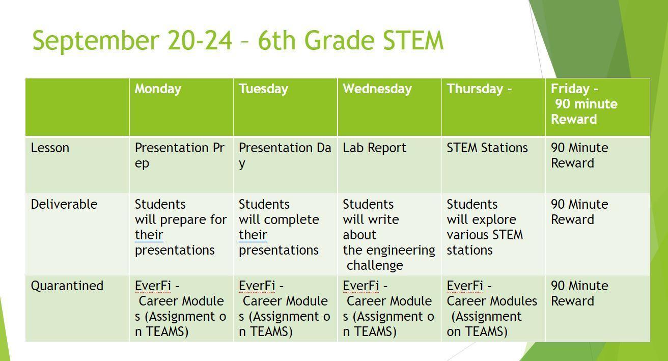 Sep 20-24 Agenda