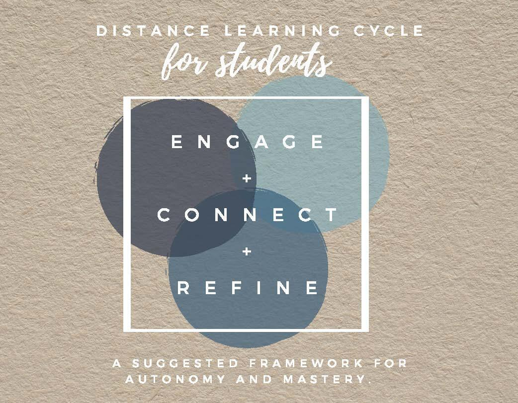 distance learning cycle 1