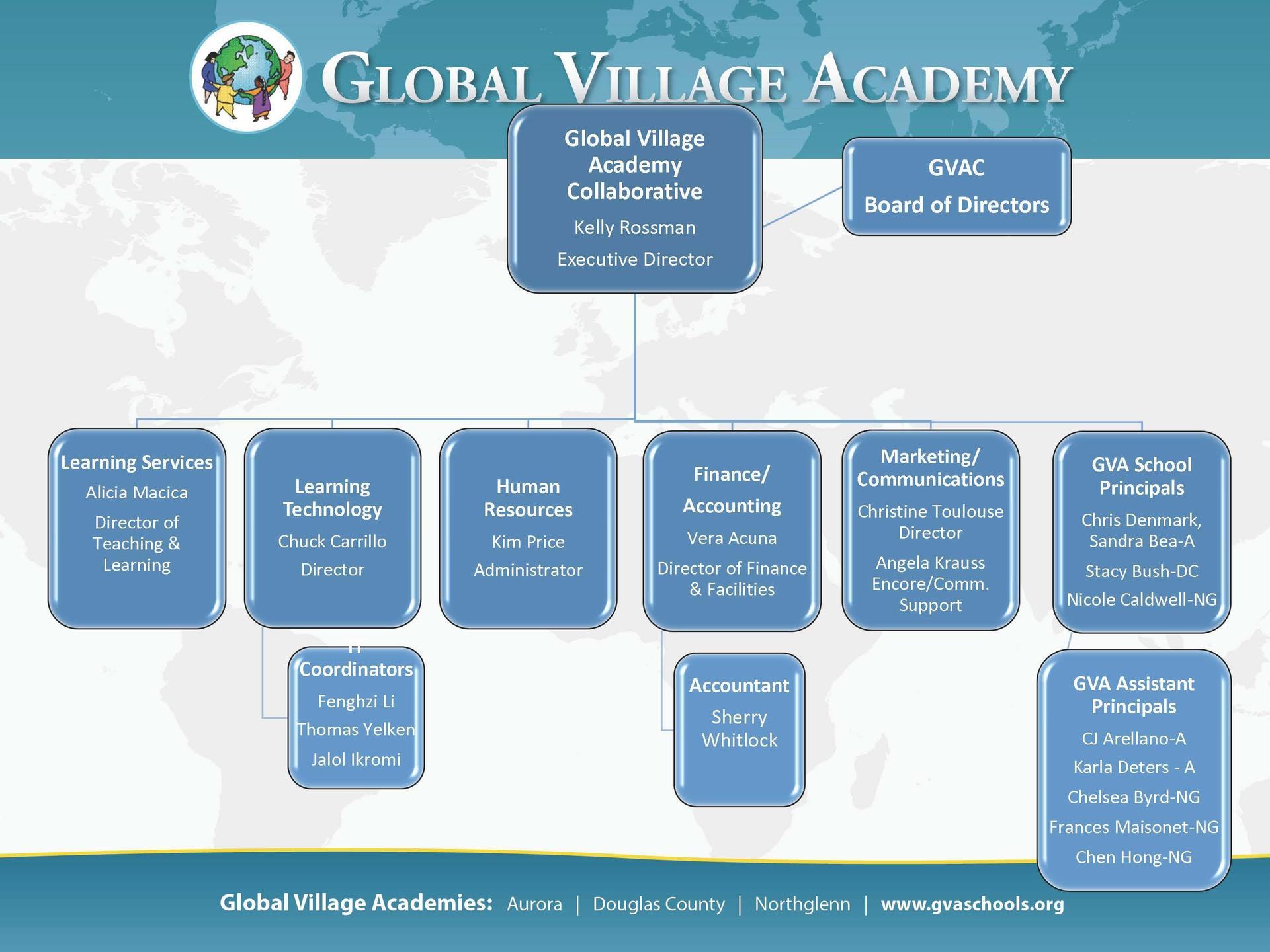 gvac org chart