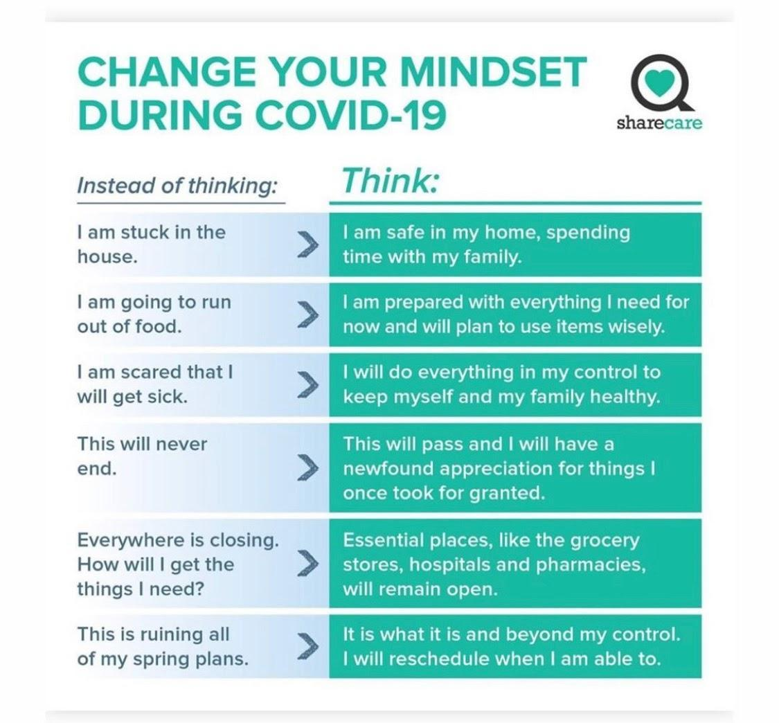 PDF on change your mindset
