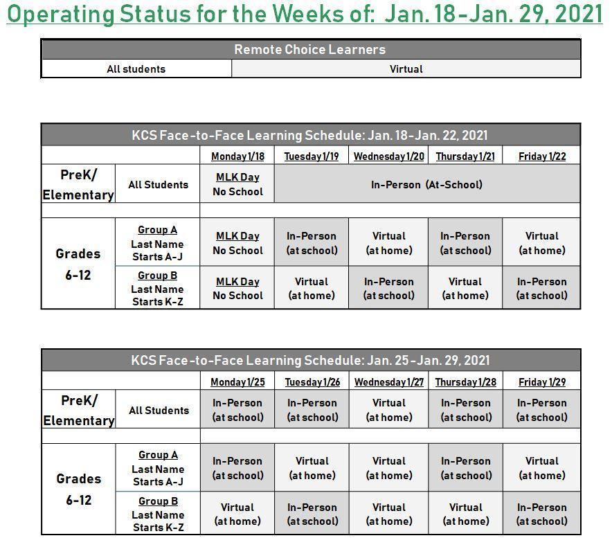1-12 Operating Status