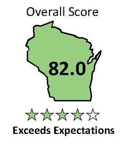 state rating with stars