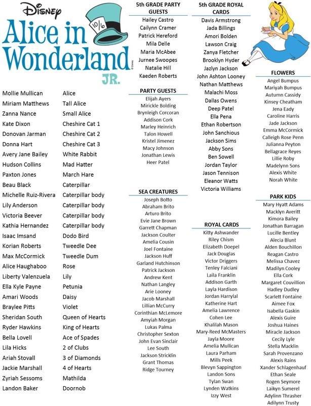 Alice Cast List