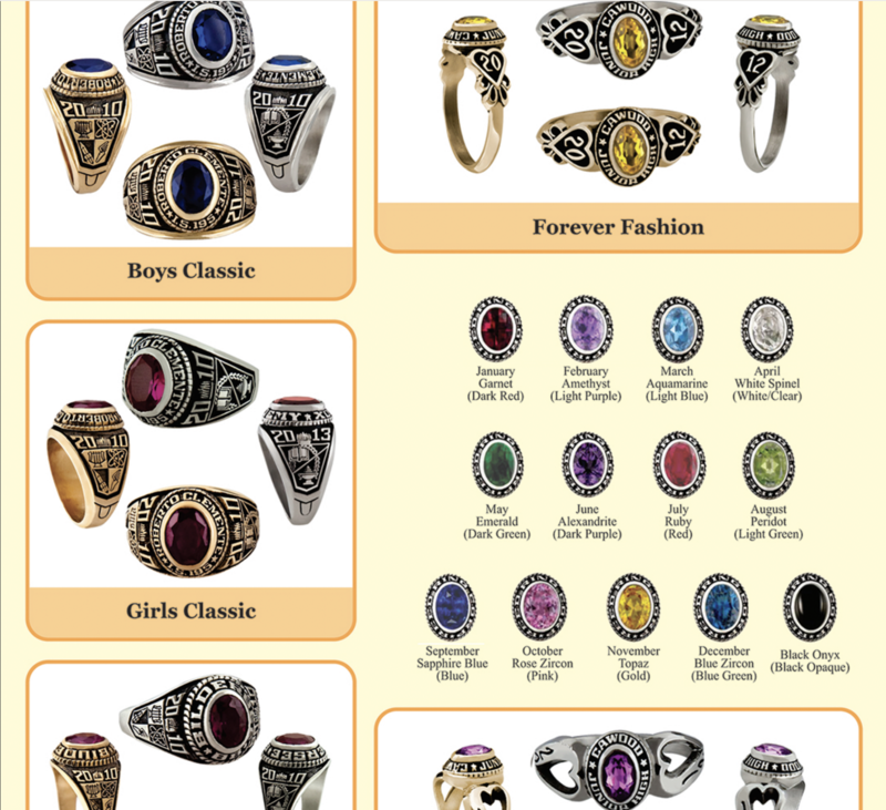 Ring Images