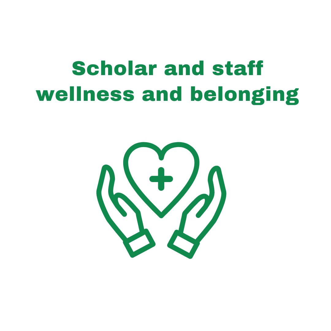 wellness and belonging