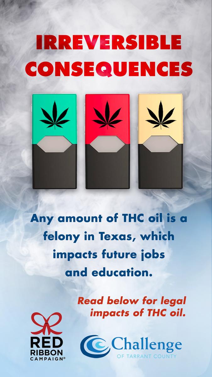 THC Oil Consquences