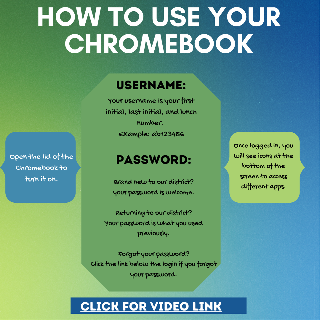 How to use chromebook