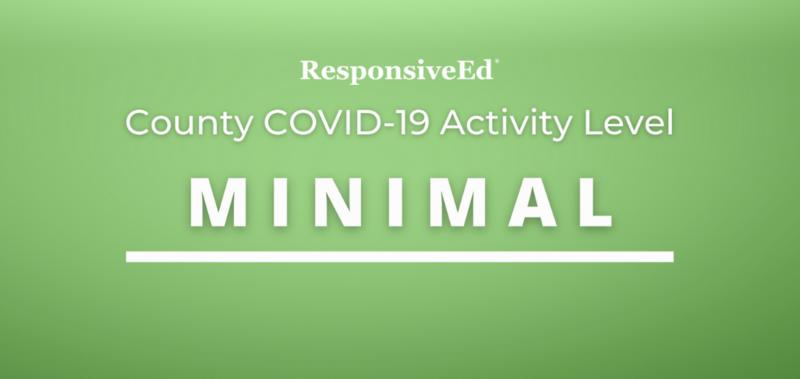 Minimal COVID-19 Activity Level