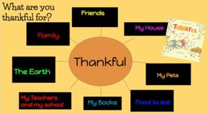 thankful diagram