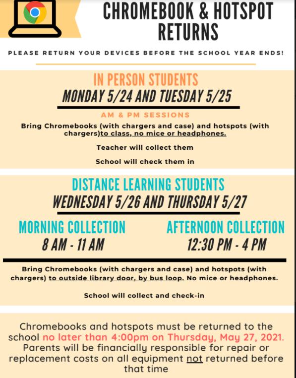 Information about returning Chromebooks
