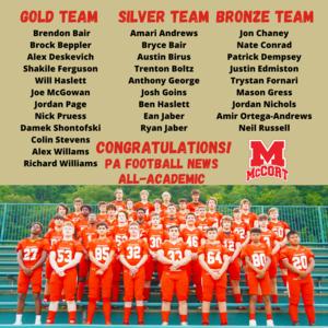 PA Football News All-Academic Team.png