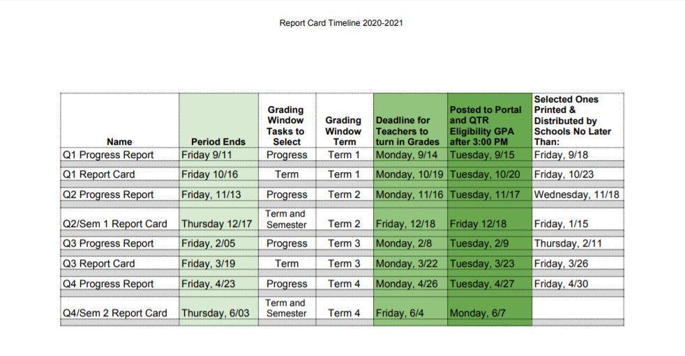 20-21 Grading Timeline