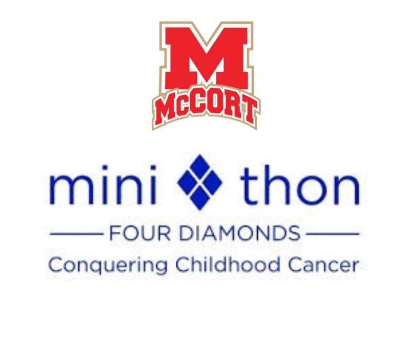 Mini-THON 2020 Video - Click Here Thumbnail Image