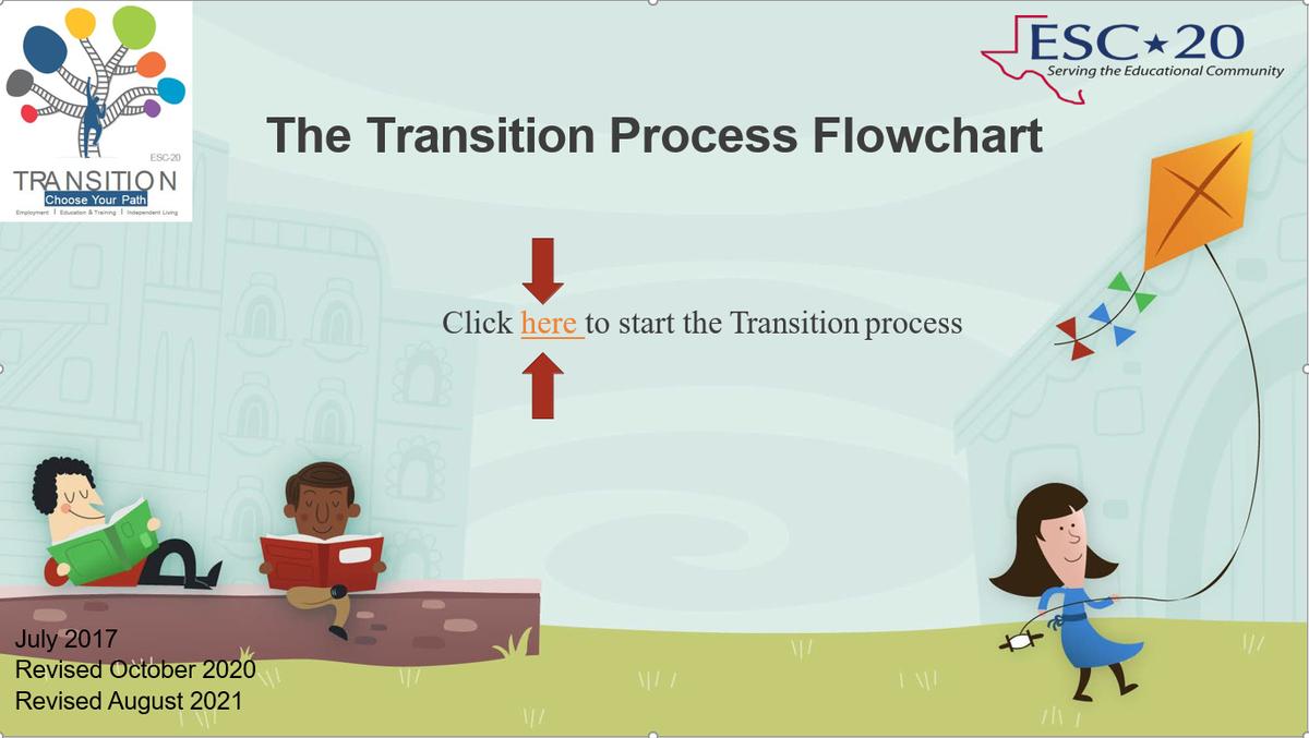 The Transition Process Flowchart