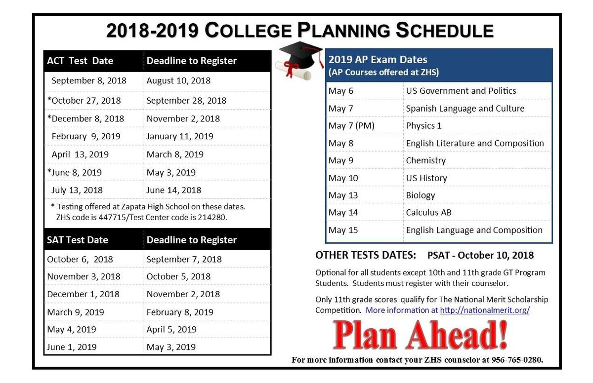 College Readiness Planning Information – Career & College