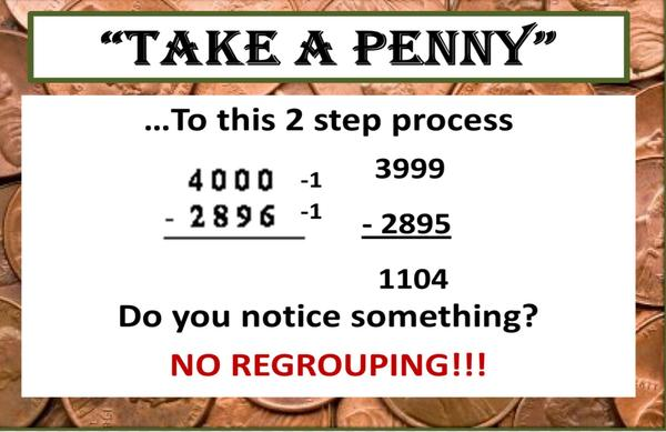 Take a Penny.JPG