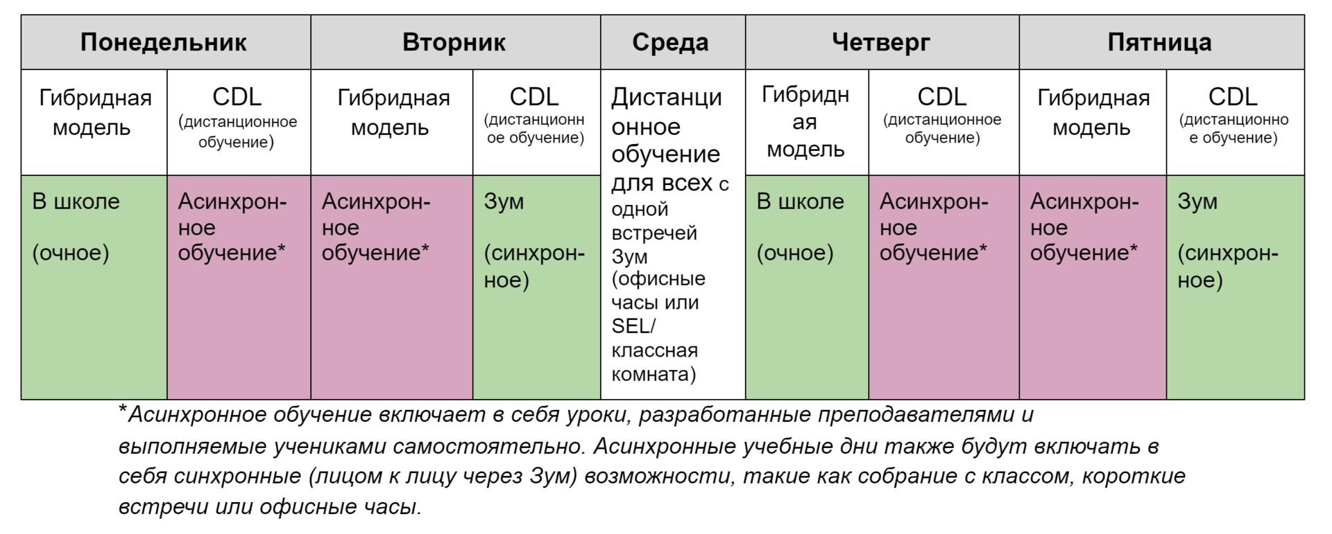 Hybrid schedule - Russian