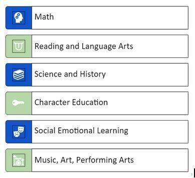 k-1 programs math, reading, science