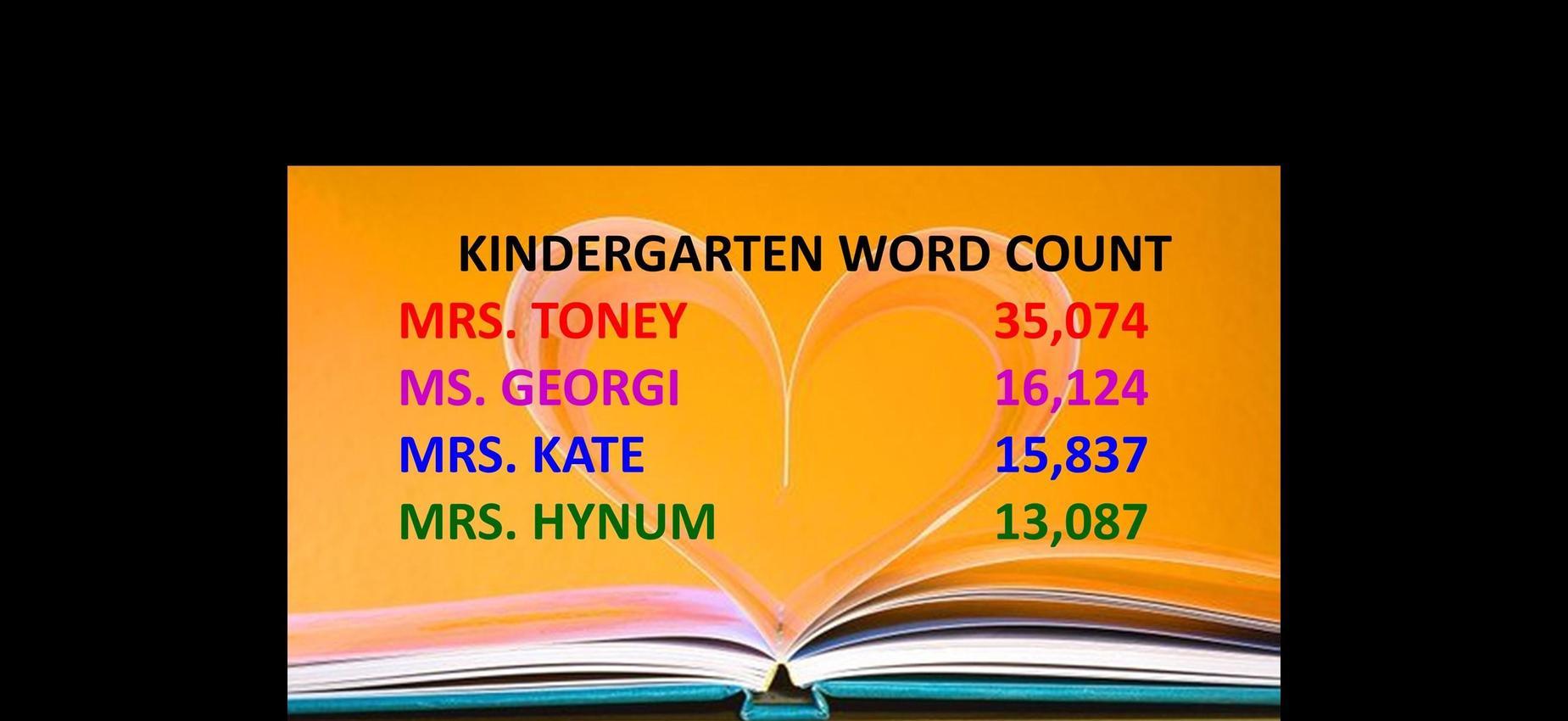 Kindergarten Word Count