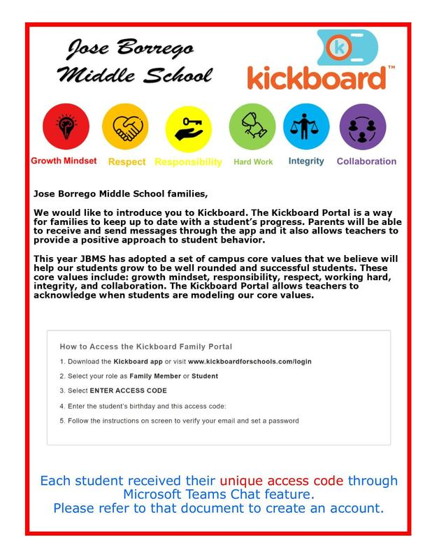 We would like to introduce our Kickboard app to our JBMS families. Featured Photo