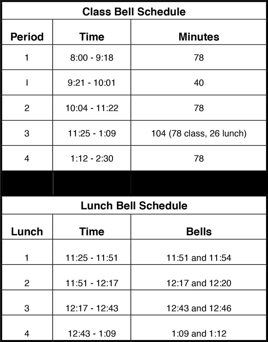 A graph of the School and Lunch Bell Schedule