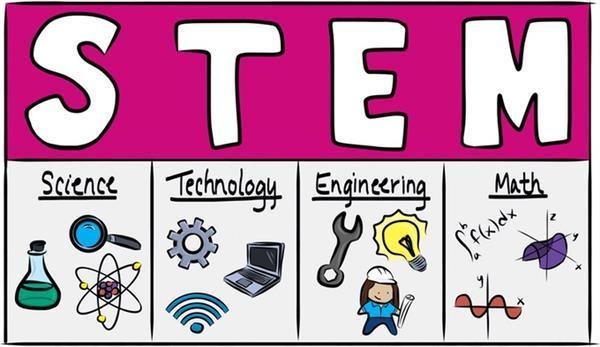 STEM image of science, technology, engineering and math