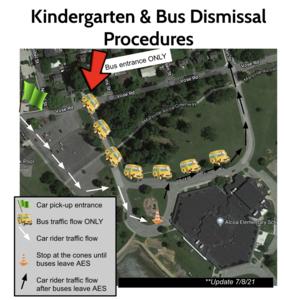 Kindergarten and Bus Dismissal Procedure