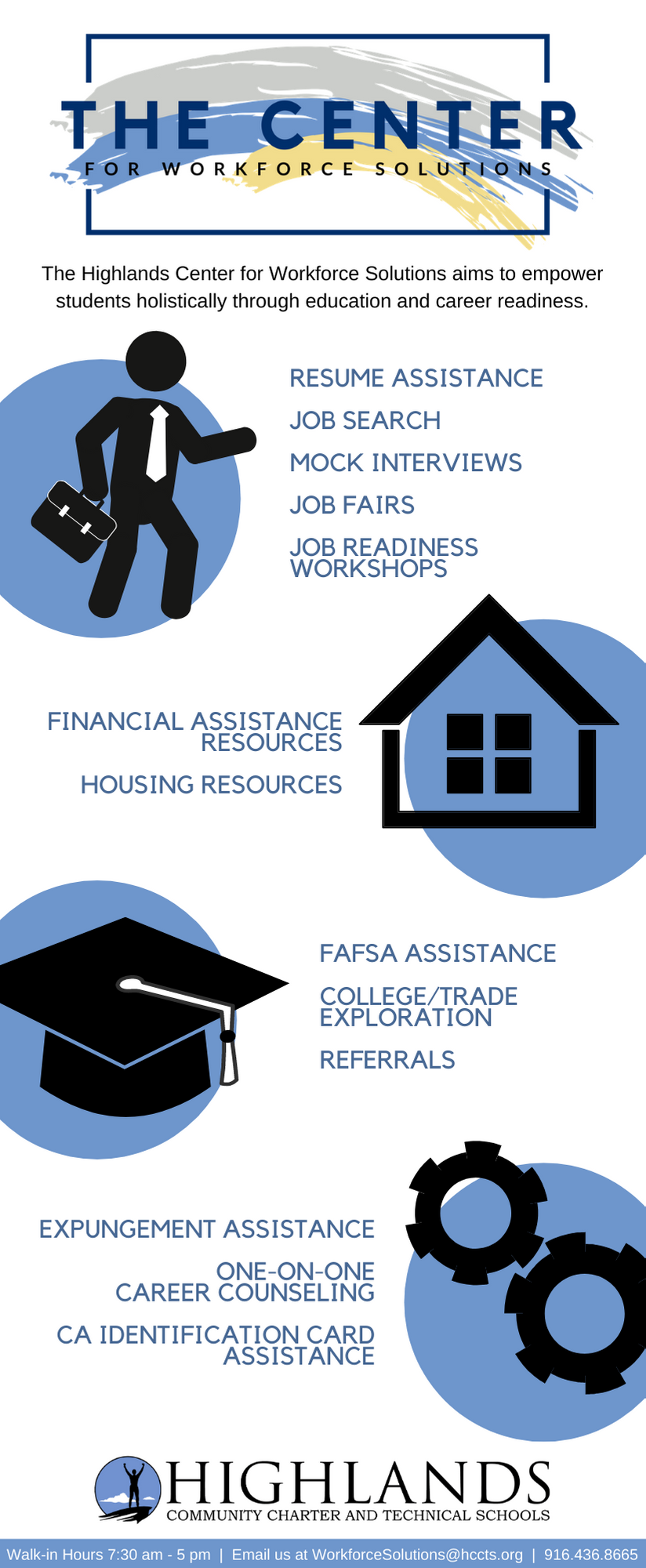workforce Solutions resources