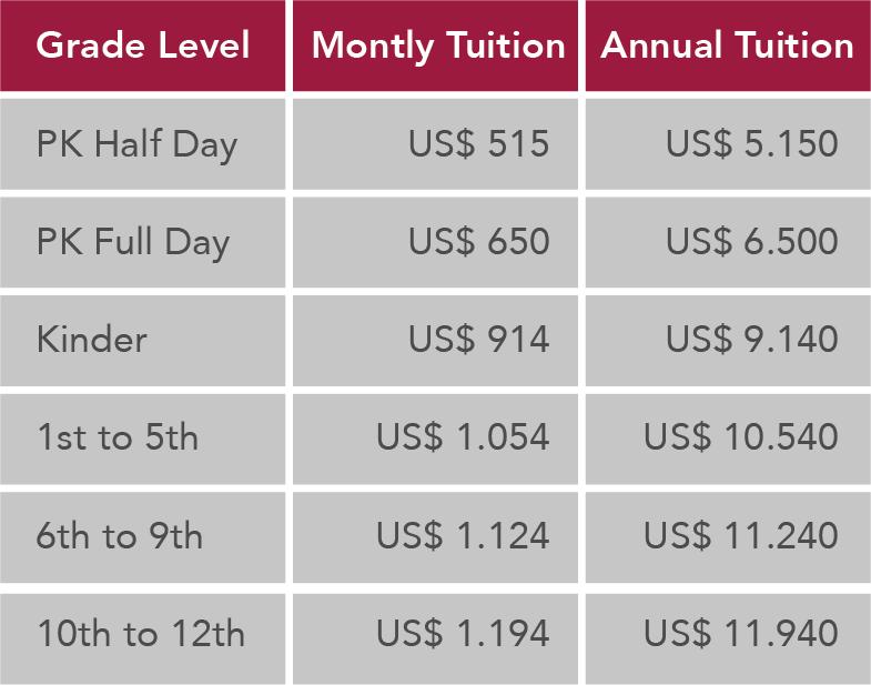 Tuition Fees Option 1 Boston School International