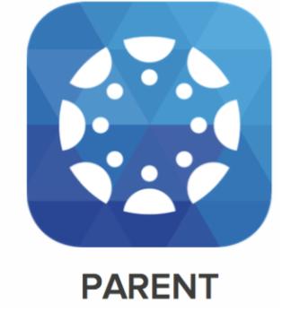 Parent Canvas