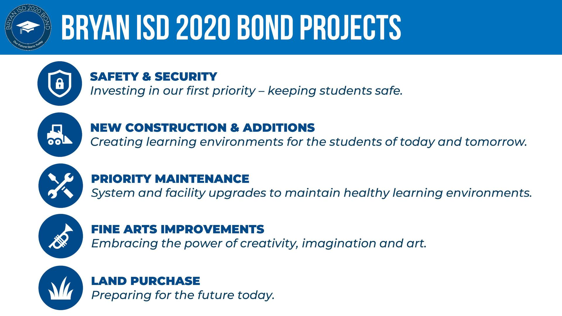 Bond Proposal Information