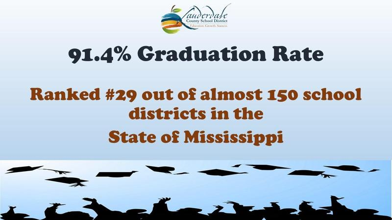 LCSD 2020 Graduation Rate Graphic