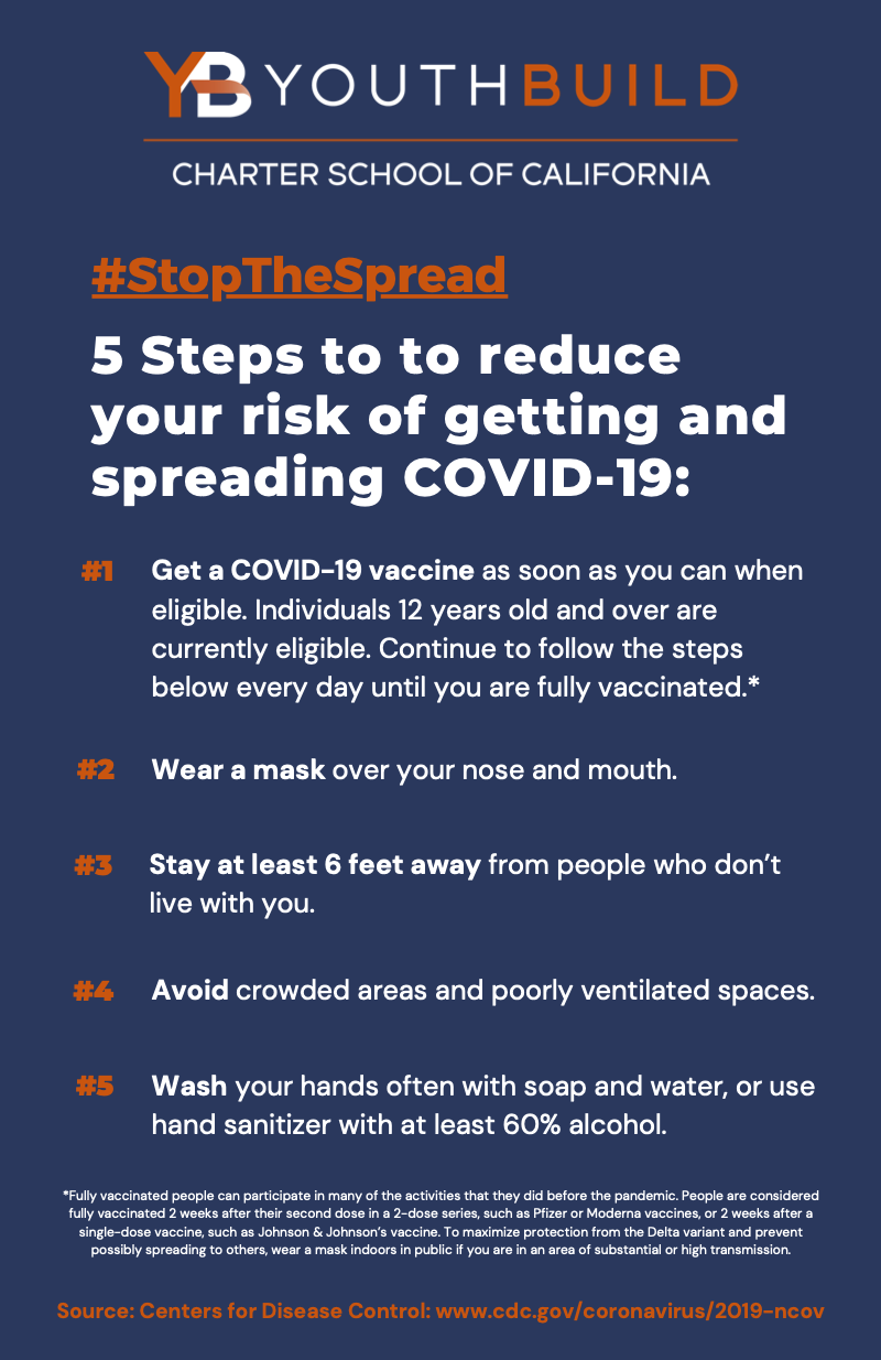 Tips for stopping the spread of Covid-19