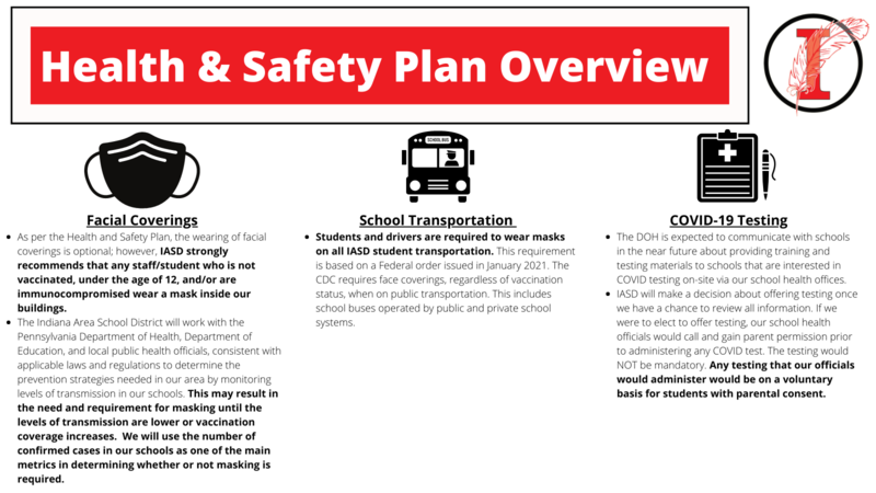 health and safety plan infographic