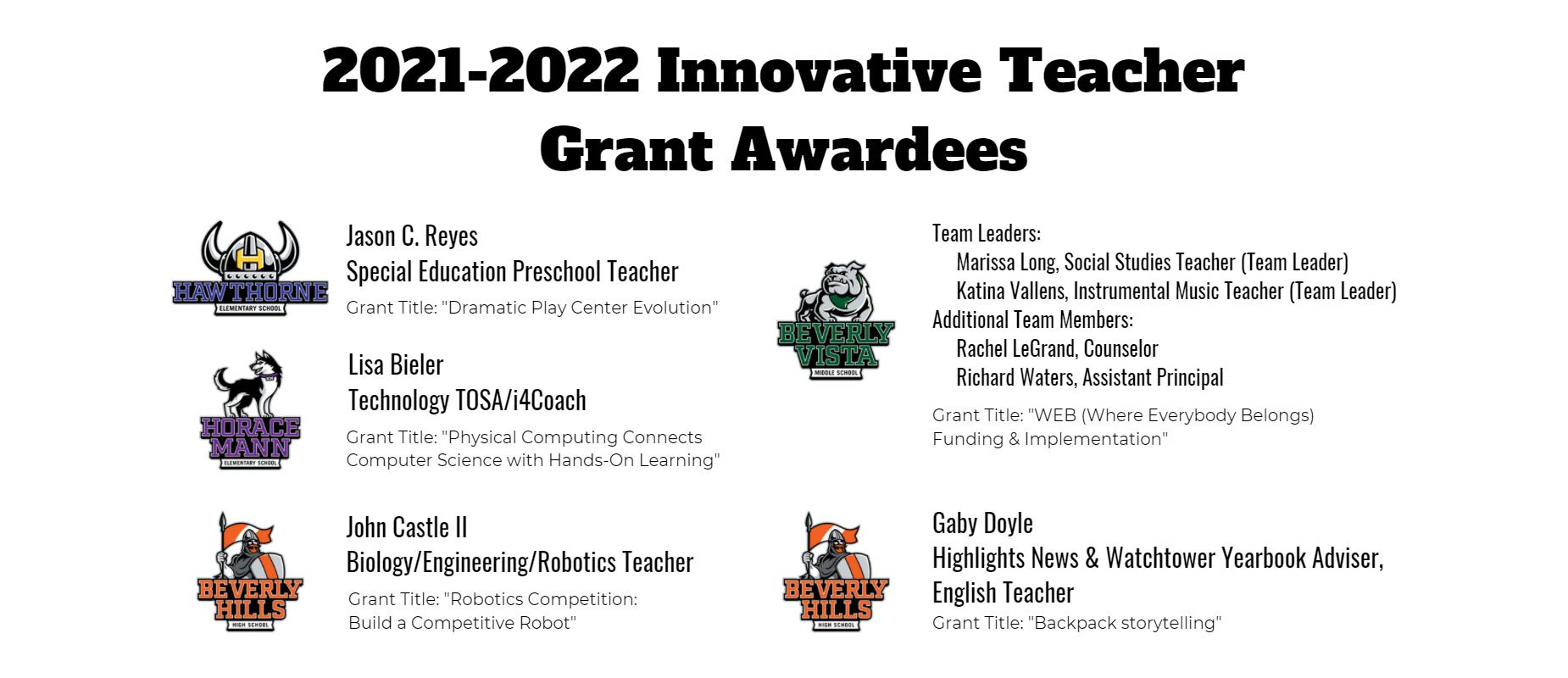 2021-2022 Innovative Teacher Grant Awardees