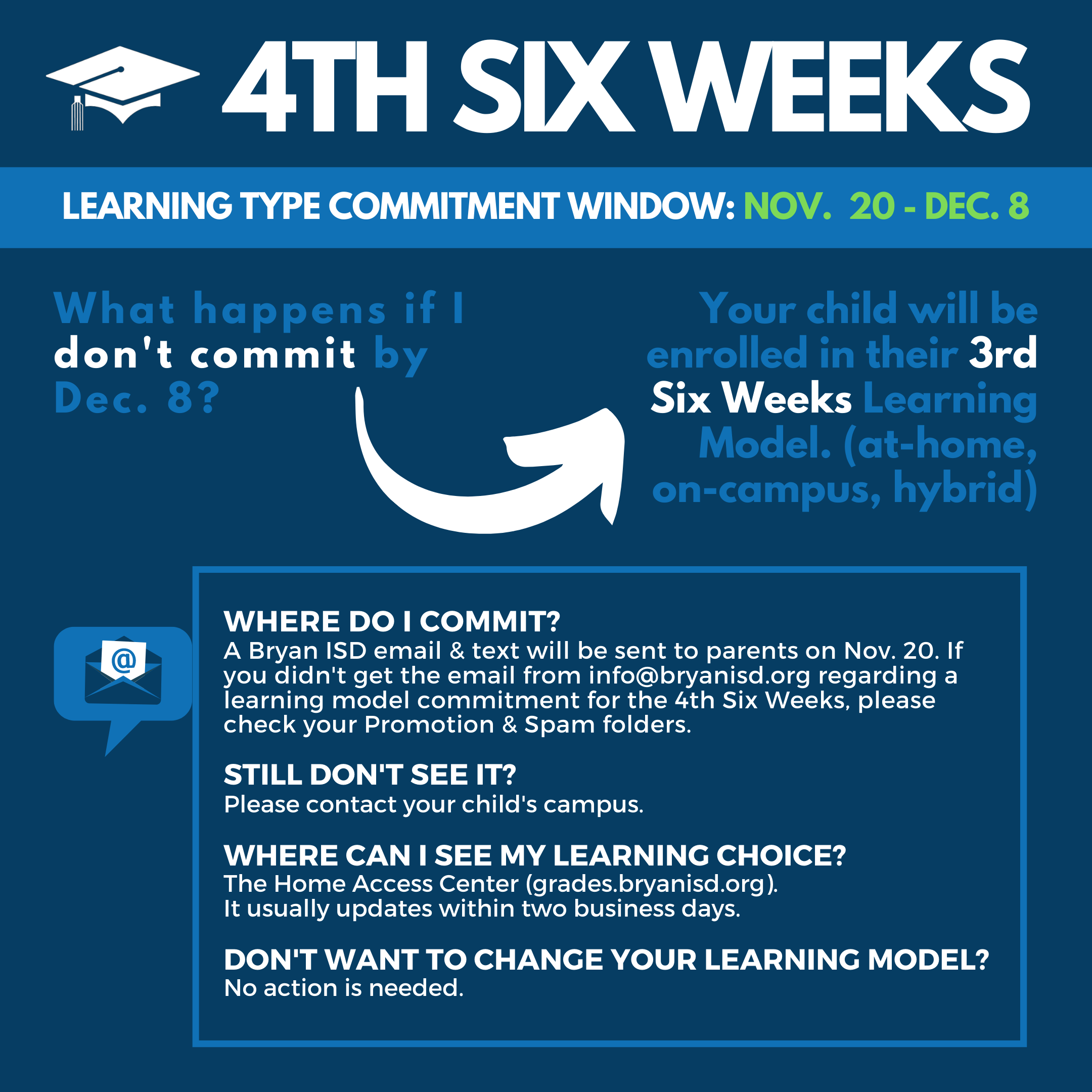 Changing Instructional Models for the 4th Six Weeks