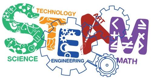STEAM Logo. Science, Technology, Engineering, Art, Math