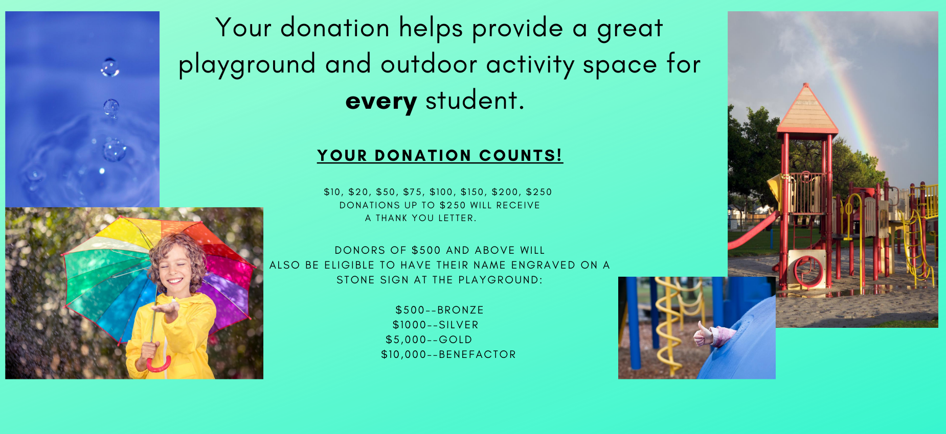 Playground donation breakdown