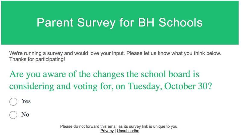 Not an official BHUSD survey!