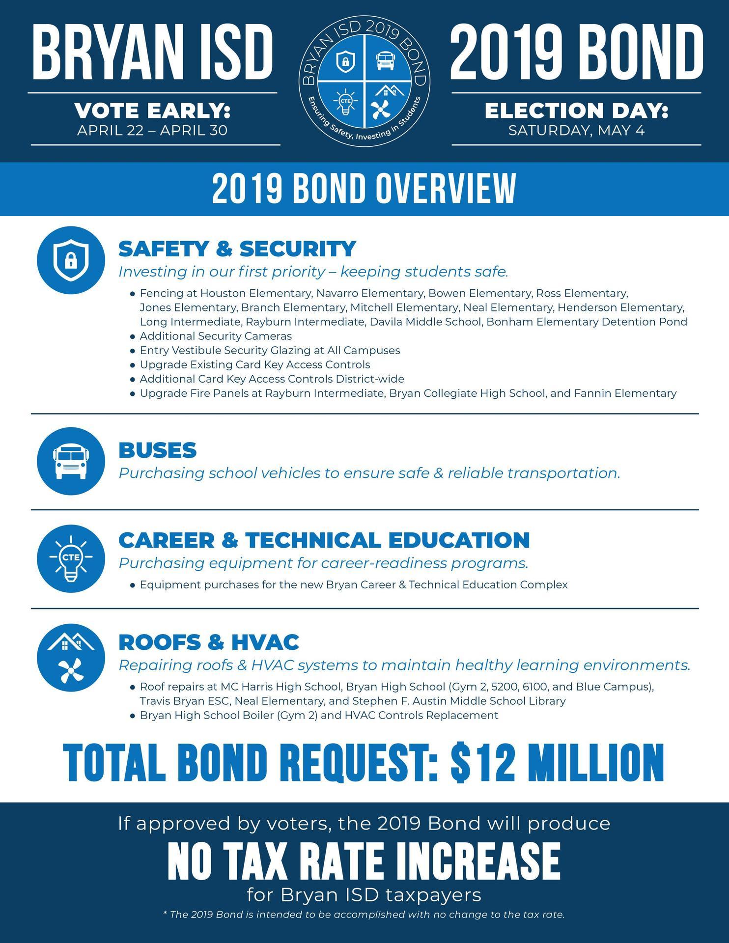 Bryan ISD 2019 Bond Factsheet