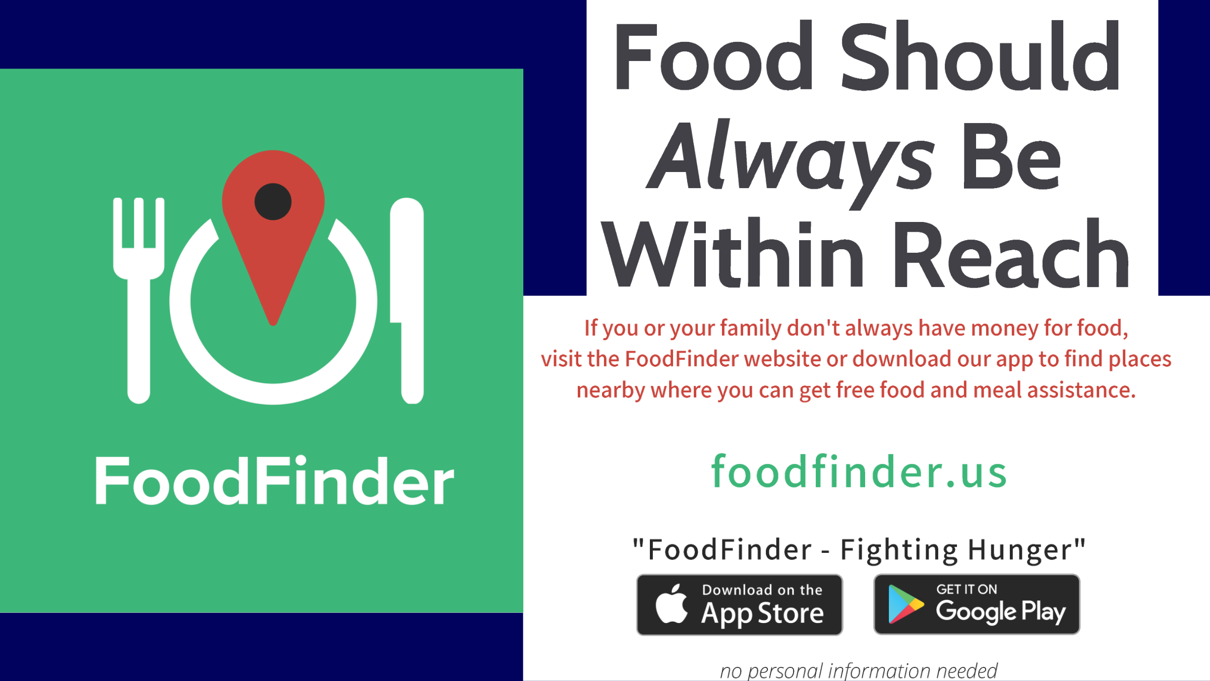 food finder infographic