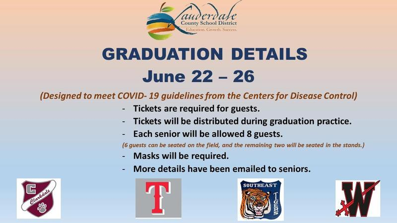 LCSD Graduation Details Graphic