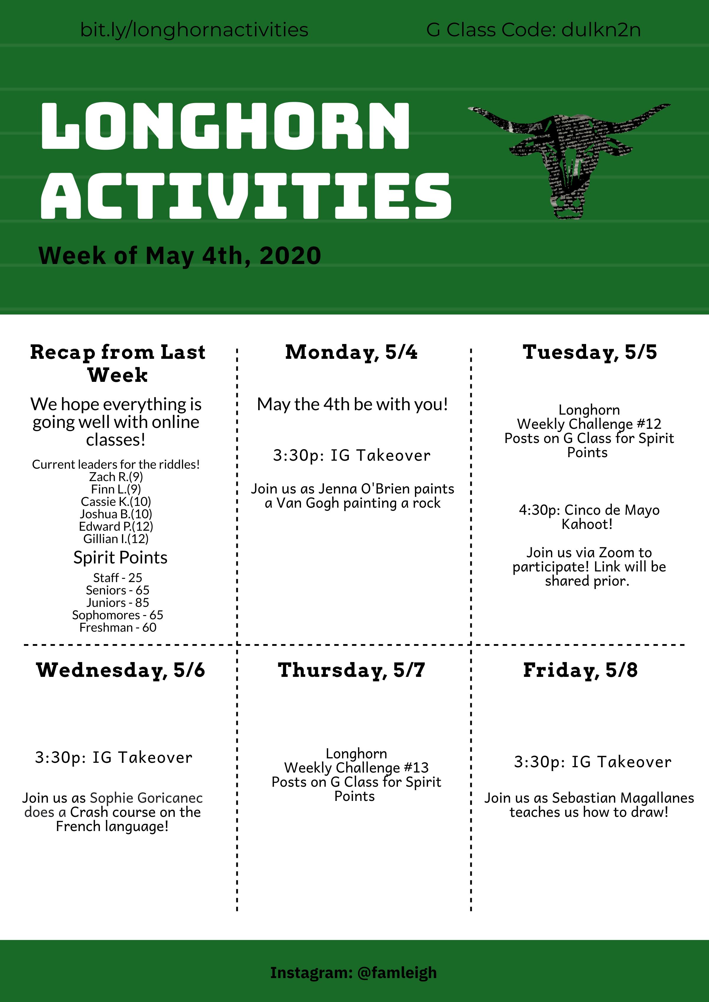 May 4th 2020 Activities